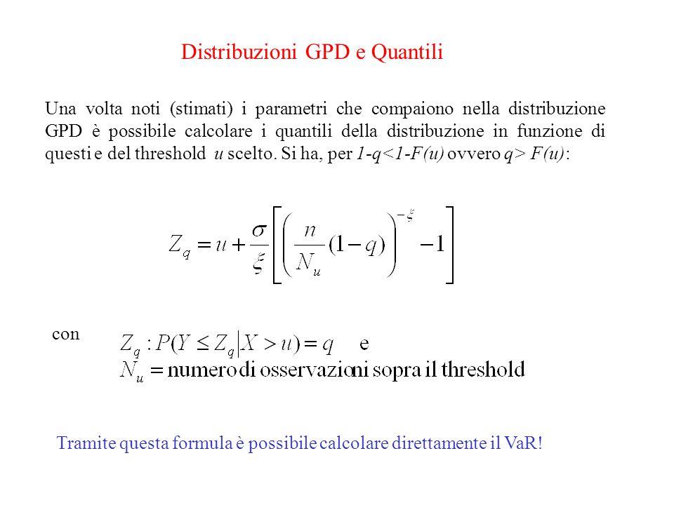 Distribuzioni GPD e Quantili