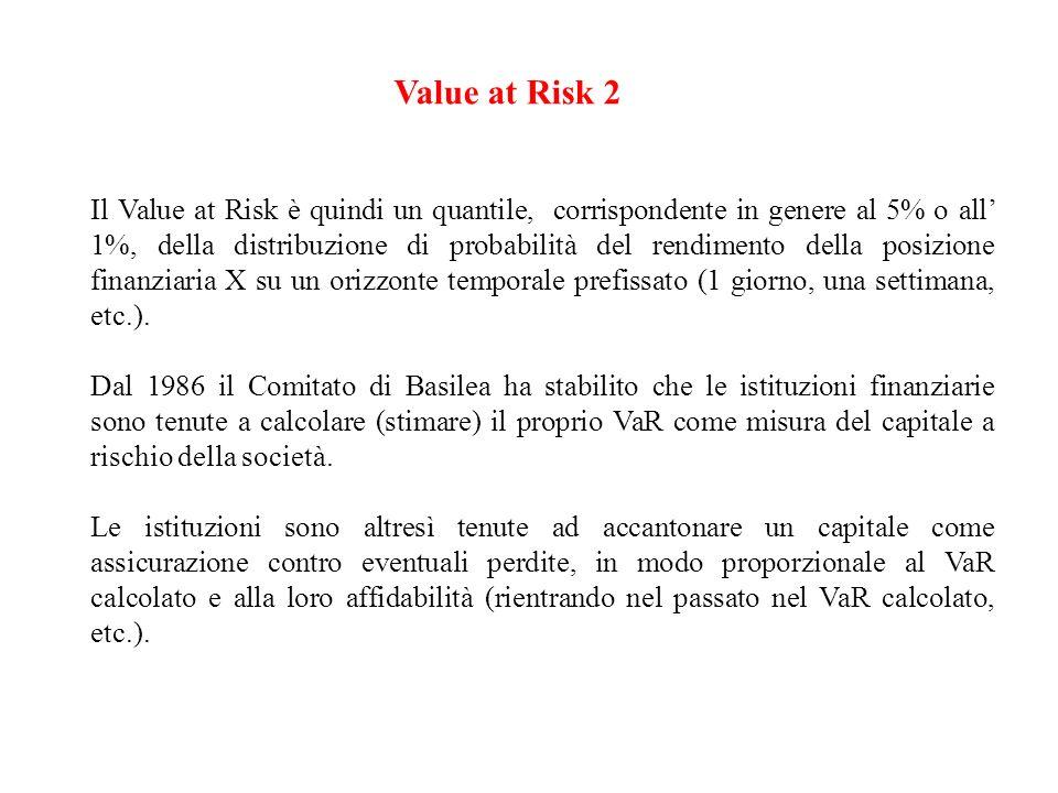 Value at Risk 2