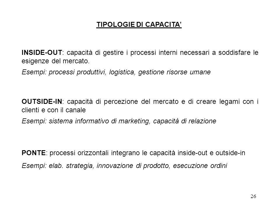 TIPOLOGIE DI CAPACITA'