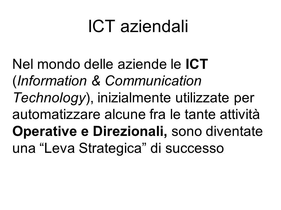 ICT aziendali