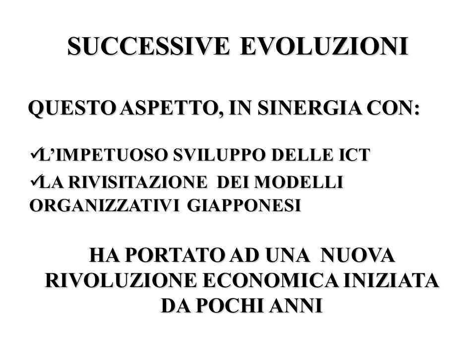 SUCCESSIVE EVOLUZIONI