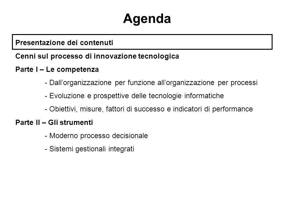 Agenda Presentazione dei contenuti