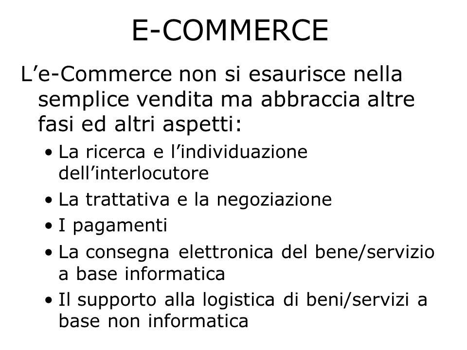 E-COMMERCE L'e-Commerce non si esaurisce nella semplice vendita ma abbraccia altre fasi ed altri aspetti: