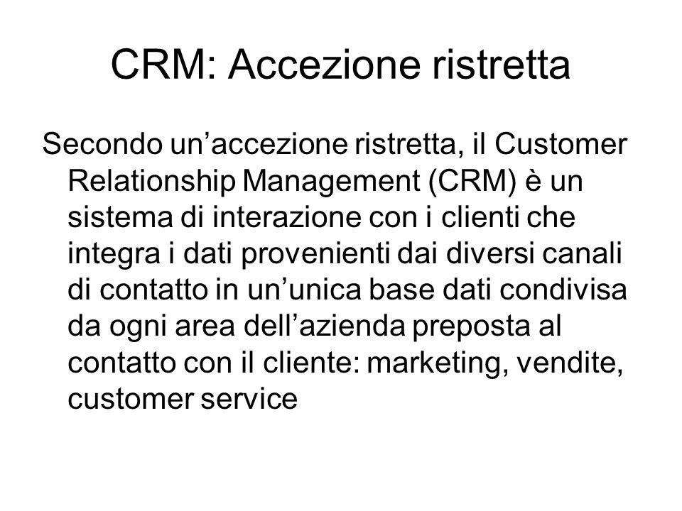 CRM: Accezione ristretta