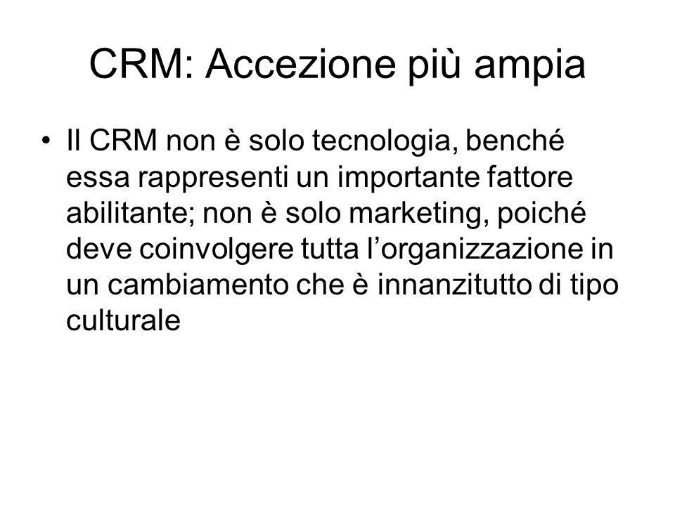CRM: Accezione più ampia