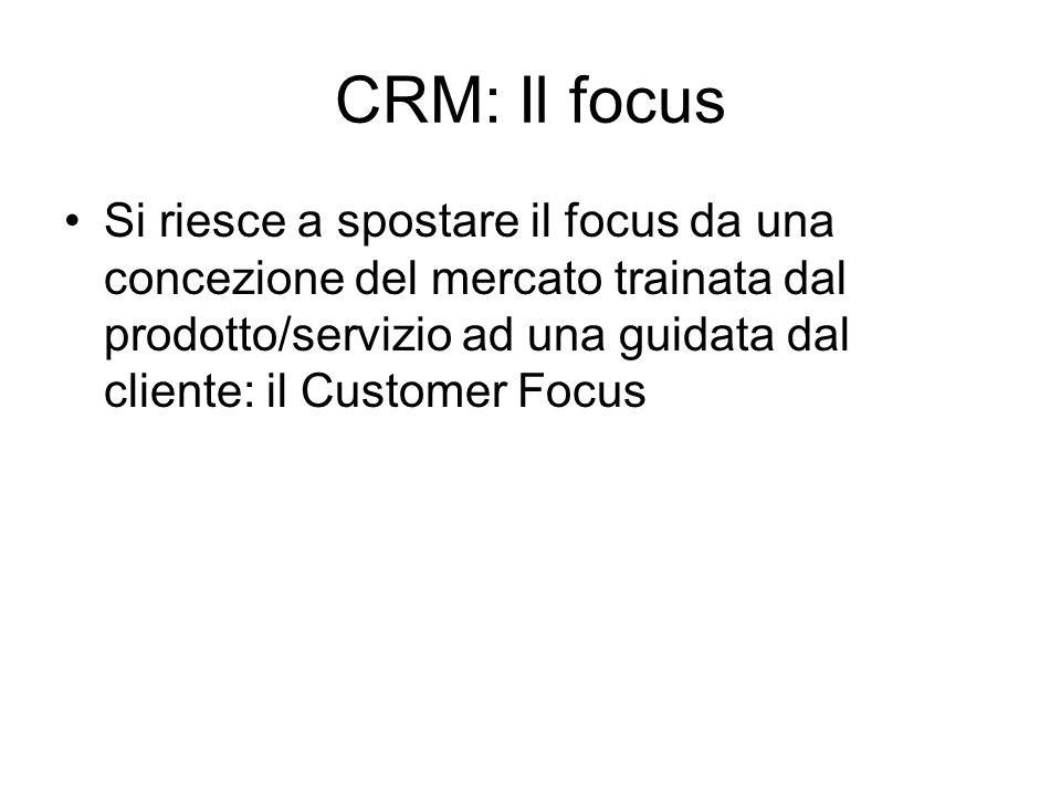CRM: Il focus