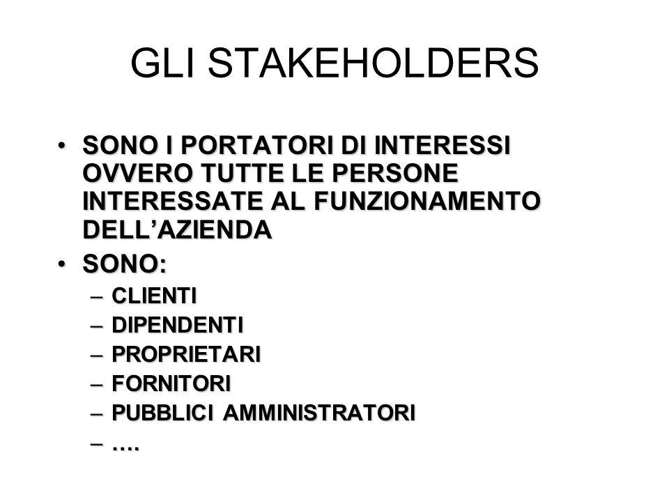 GLI STAKEHOLDERS SONO I PORTATORI DI INTERESSI OVVERO TUTTE LE PERSONE INTERESSATE AL FUNZIONAMENTO DELL'AZIENDA.