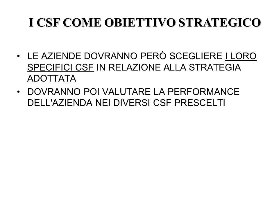 I CSF COME OBIETTIVO STRATEGICO