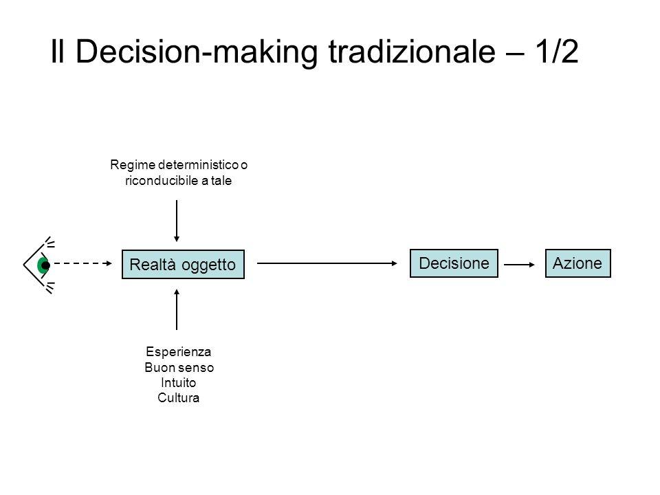 Il Decision-making tradizionale – 1/2