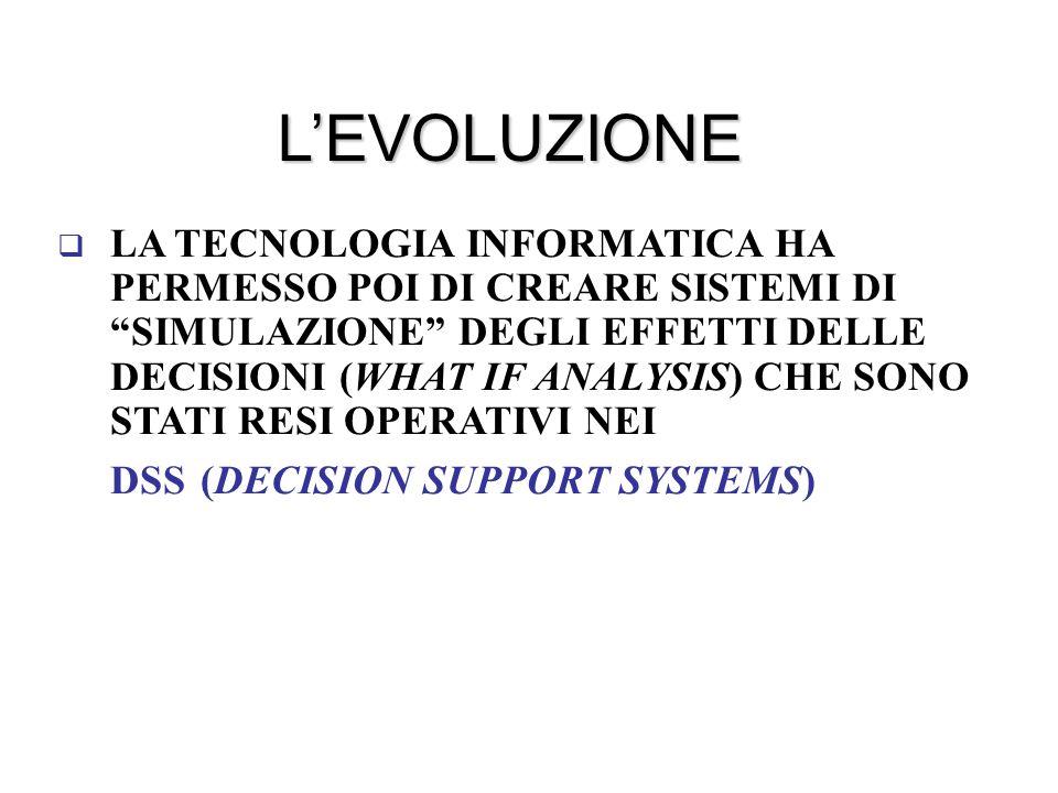 L'EVOLUZIONE