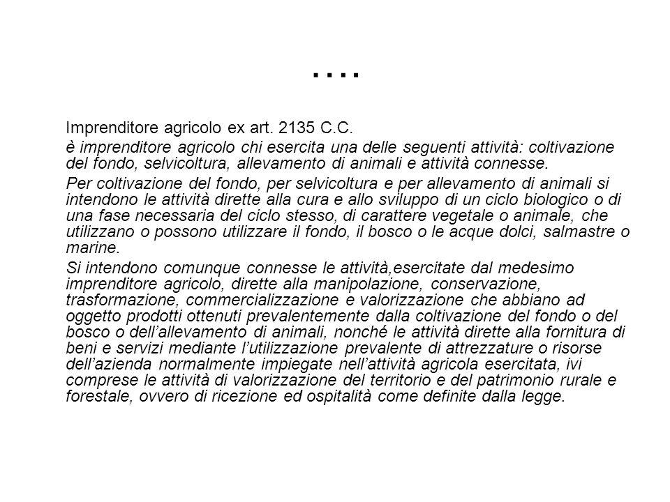 …. Imprenditore agricolo ex art. 2135 C.C.