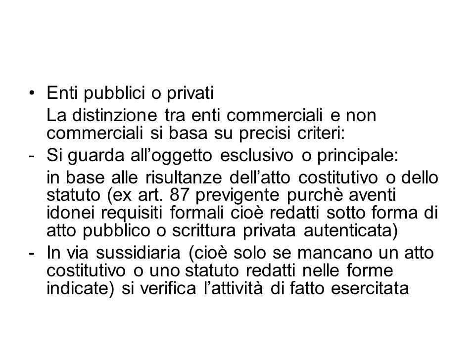 Enti pubblici o privati