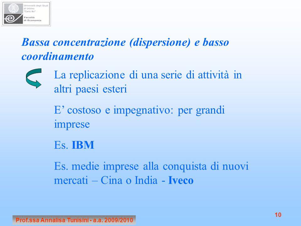 Bassa concentrazione (dispersione) e basso coordinamento