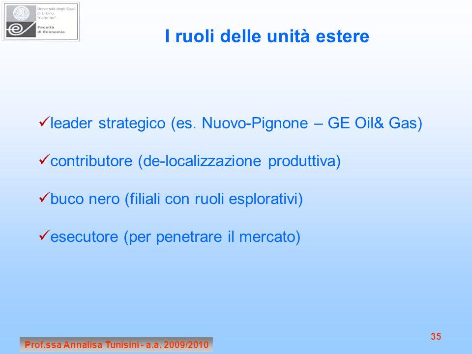 I ruoli delle unità estere Prof.ssa Annalisa Tunisini - a.a. 2009/2010