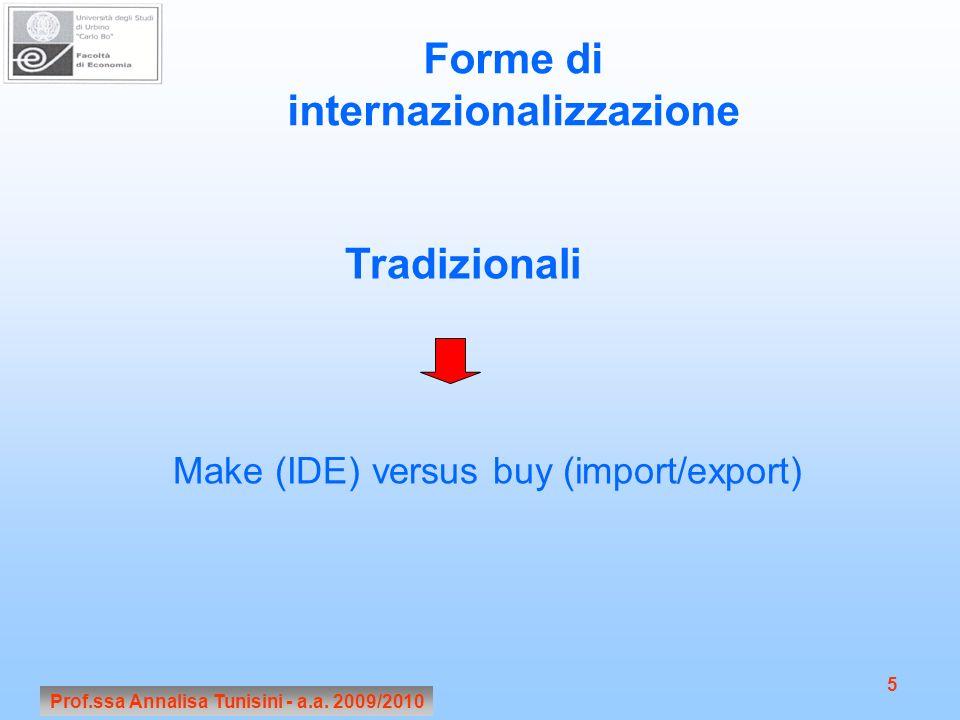 Forme di internazionalizzazione Tradizionali