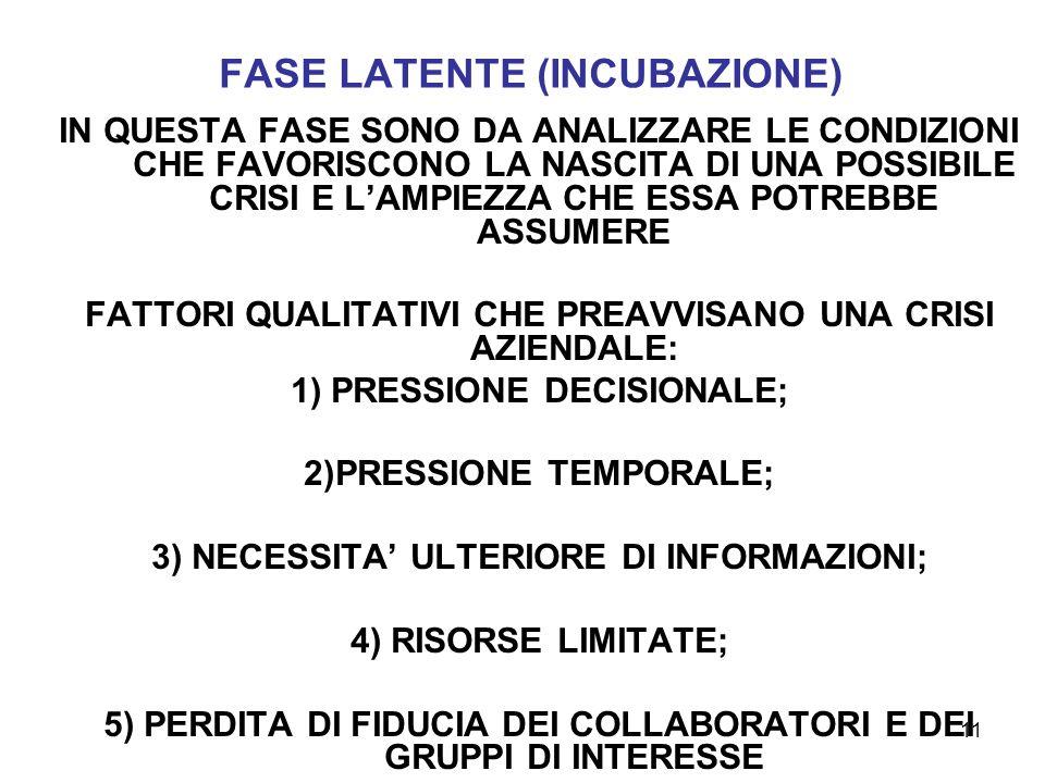 FASE LATENTE (INCUBAZIONE)