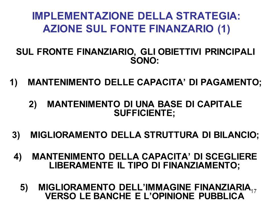 IMPLEMENTAZIONE DELLA STRATEGIA: AZIONE SUL FONTE FINANZARIO (1)