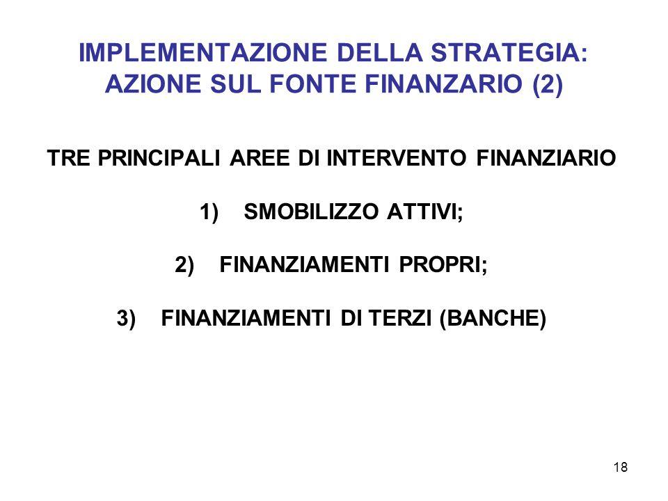 IMPLEMENTAZIONE DELLA STRATEGIA: AZIONE SUL FONTE FINANZARIO (2)