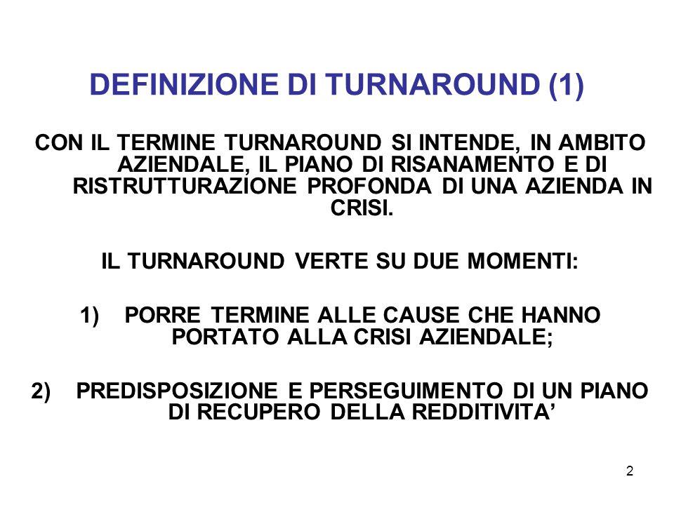 DEFINIZIONE DI TURNAROUND (1)
