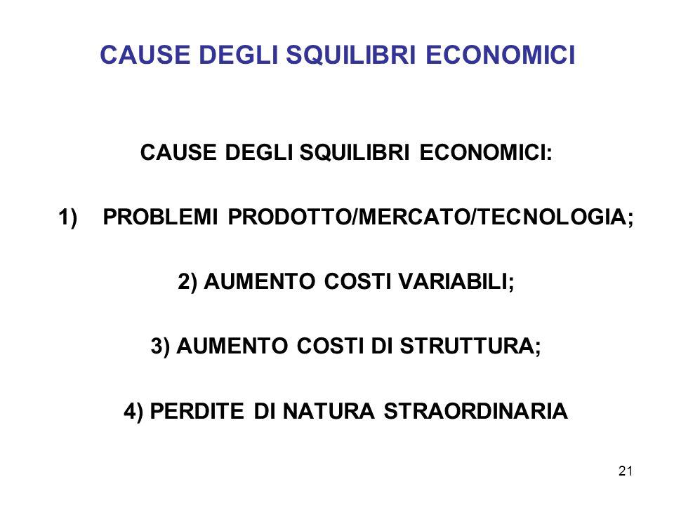 CAUSE DEGLI SQUILIBRI ECONOMICI