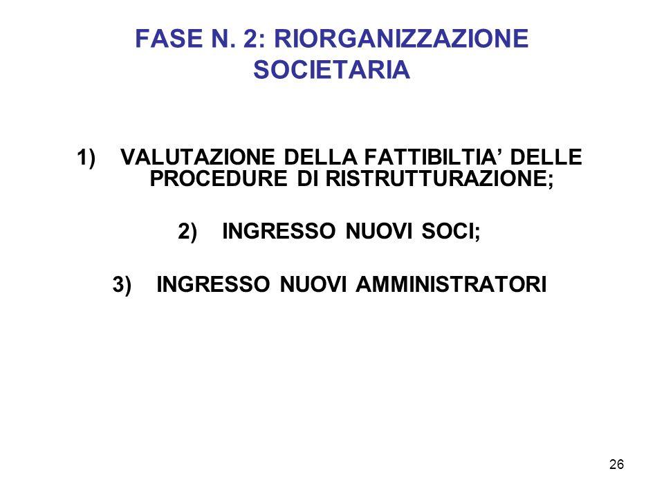 FASE N. 2: RIORGANIZZAZIONE SOCIETARIA