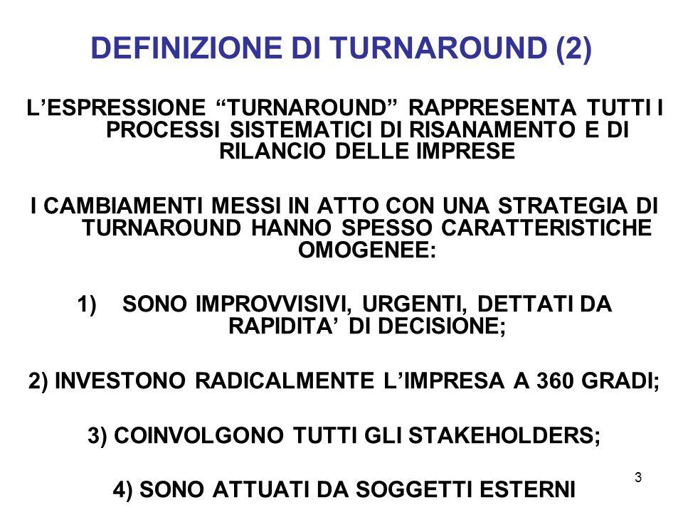DEFINIZIONE DI TURNAROUND (2)