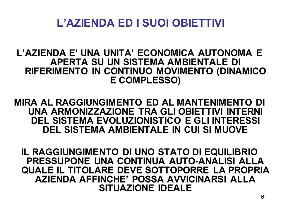 L'AZIENDA ED I SUOI OBIETTIVI