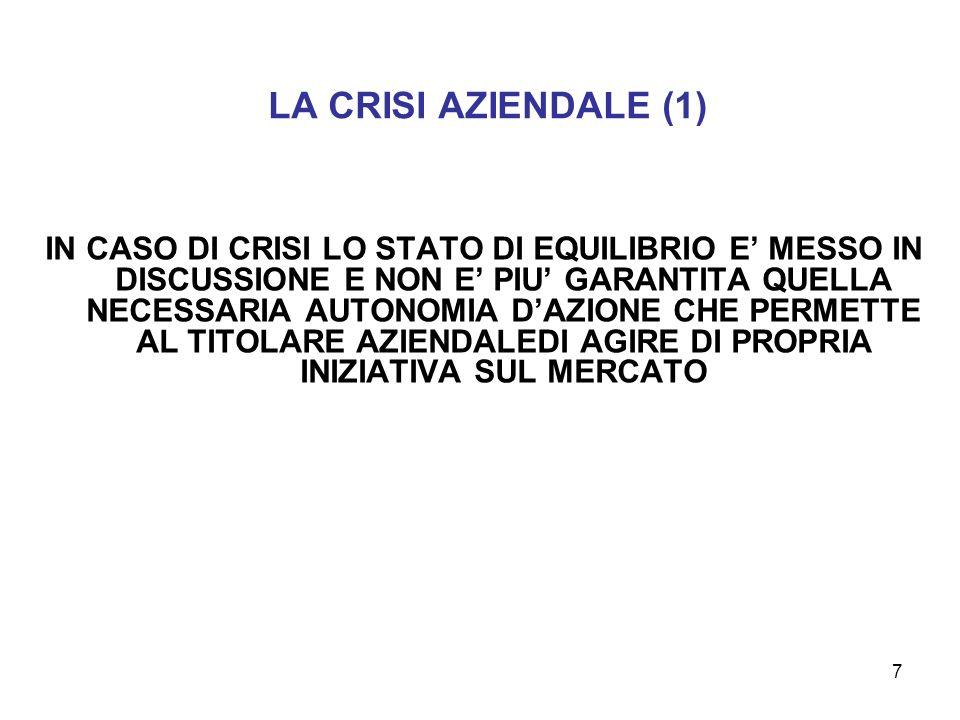 LA CRISI AZIENDALE (1)