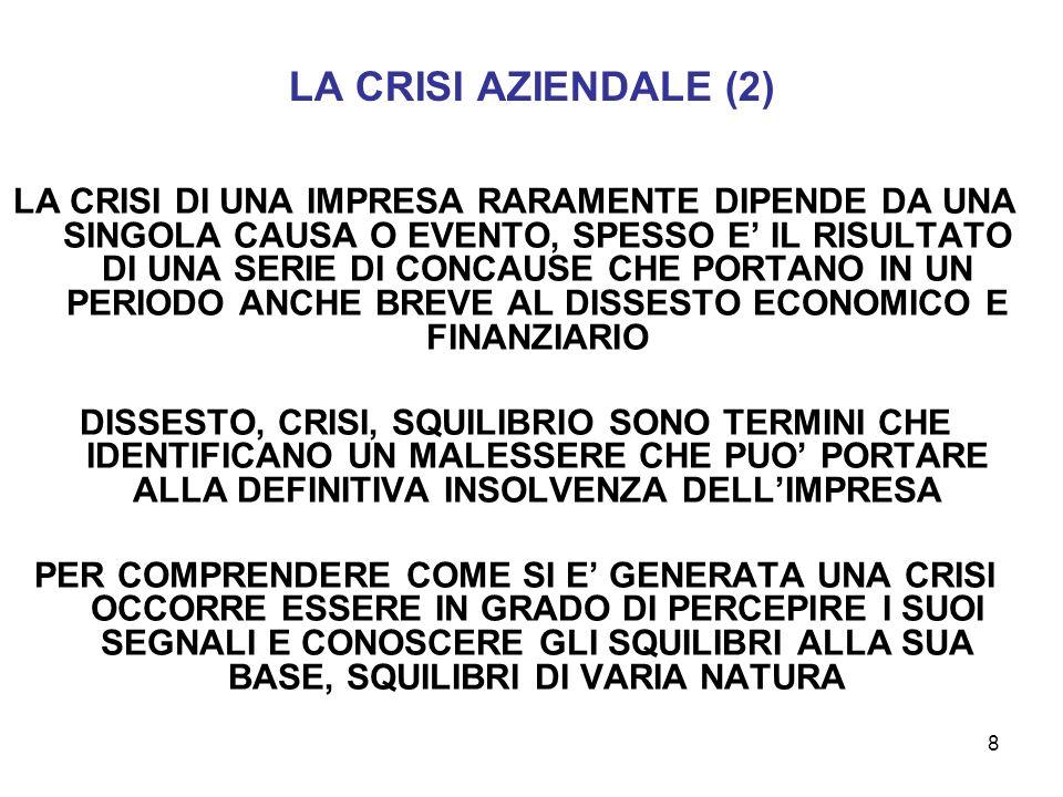 LA CRISI AZIENDALE (2)