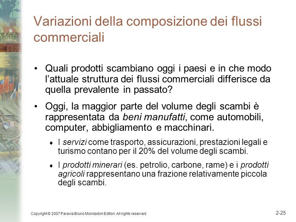 Variazioni della composizione dei flussi commerciali