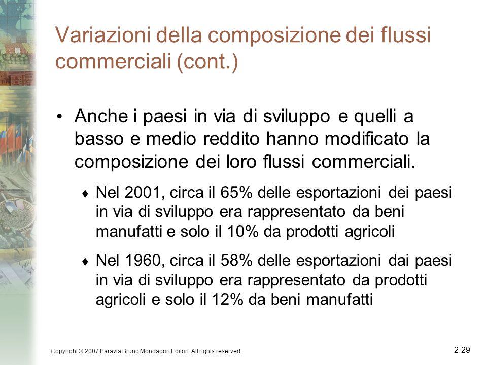 Variazioni della composizione dei flussi commerciali (cont.)