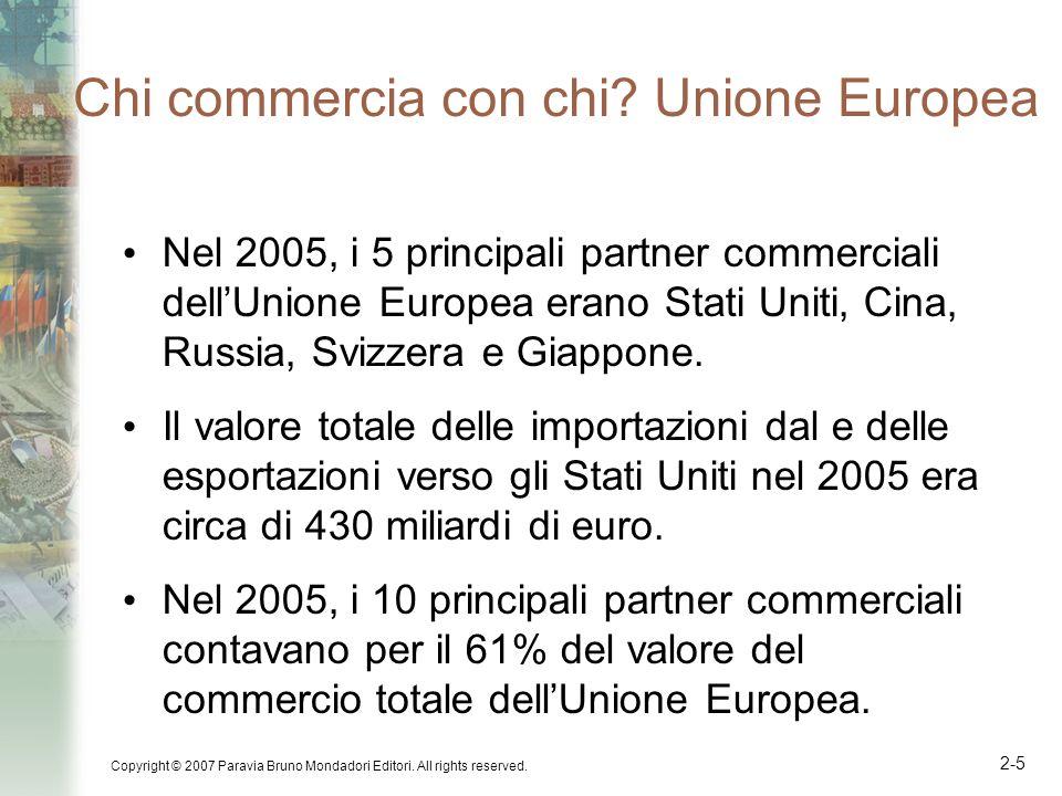 Chi commercia con chi Unione Europea