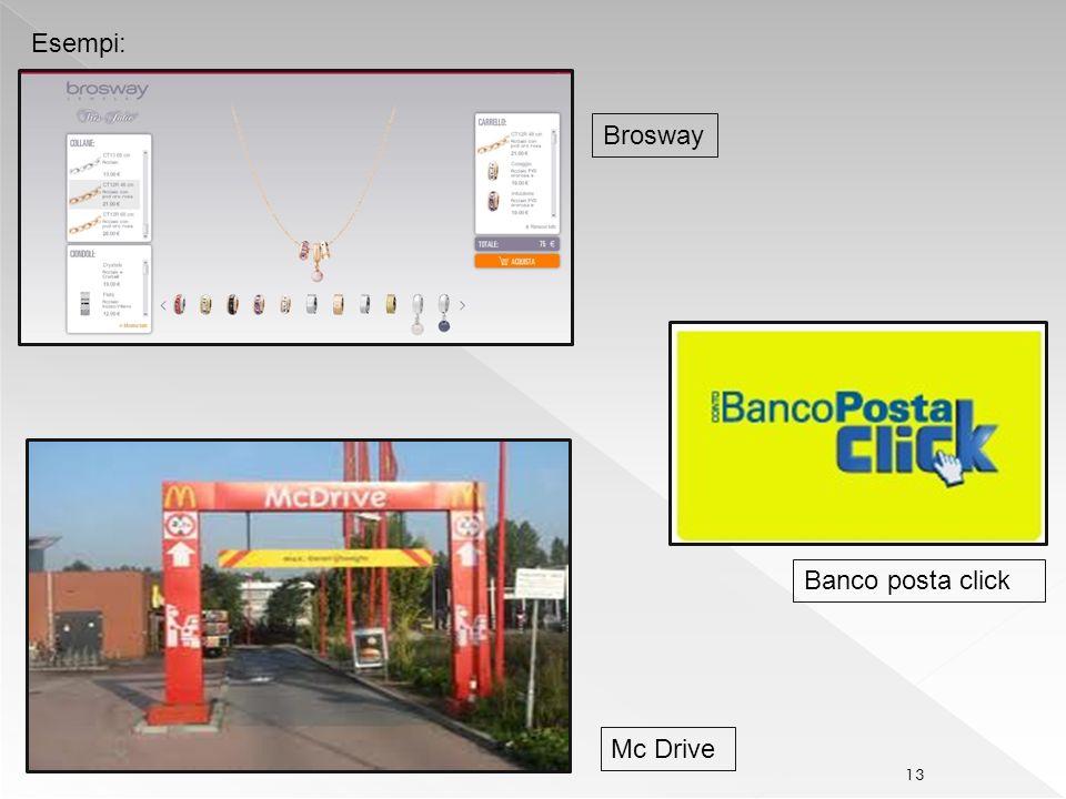 Esempi: Brosway Banco posta click Mc Drive Esempi: