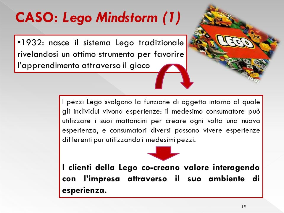 CASO: Lego Mindstorm (1)