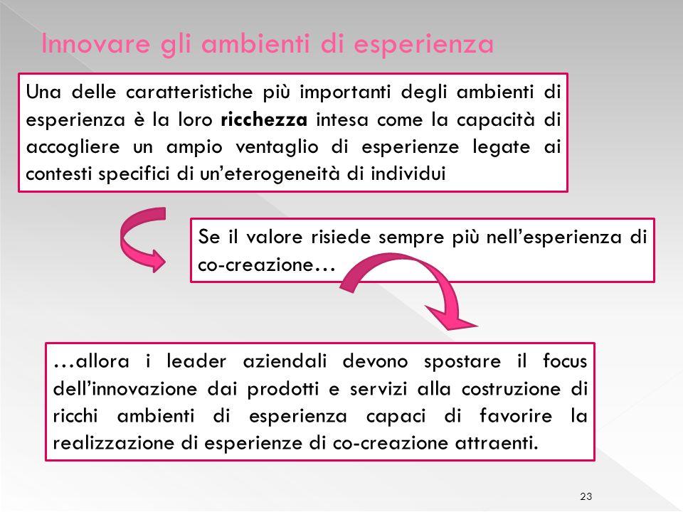 Innovare gli ambienti di esperienza