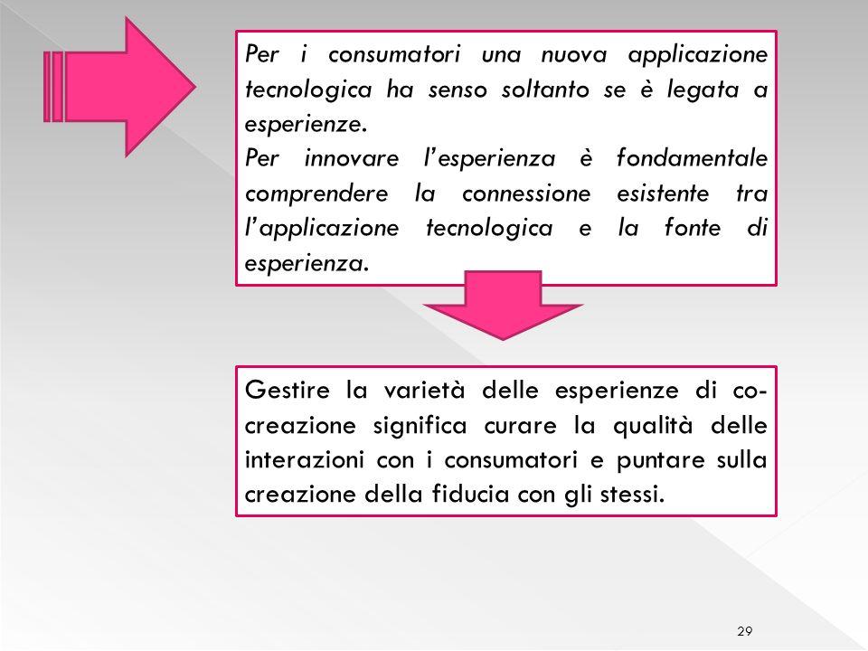 Per i consumatori una nuova applicazione tecnologica ha senso soltanto se è legata a esperienze.