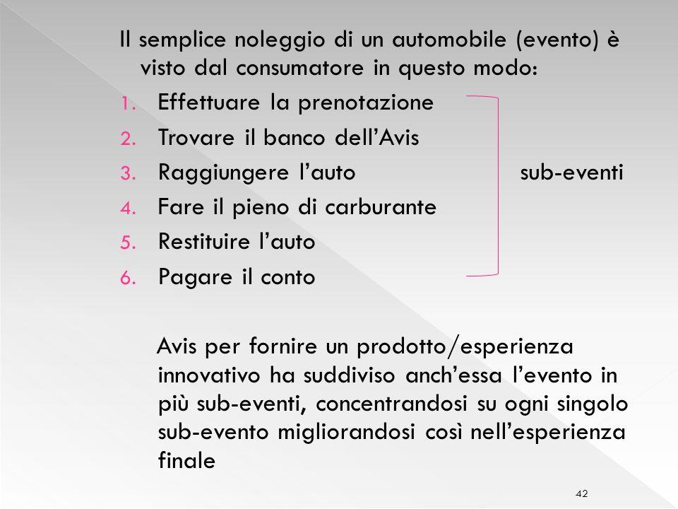 Il semplice noleggio di un automobile (evento) è visto dal consumatore in questo modo: