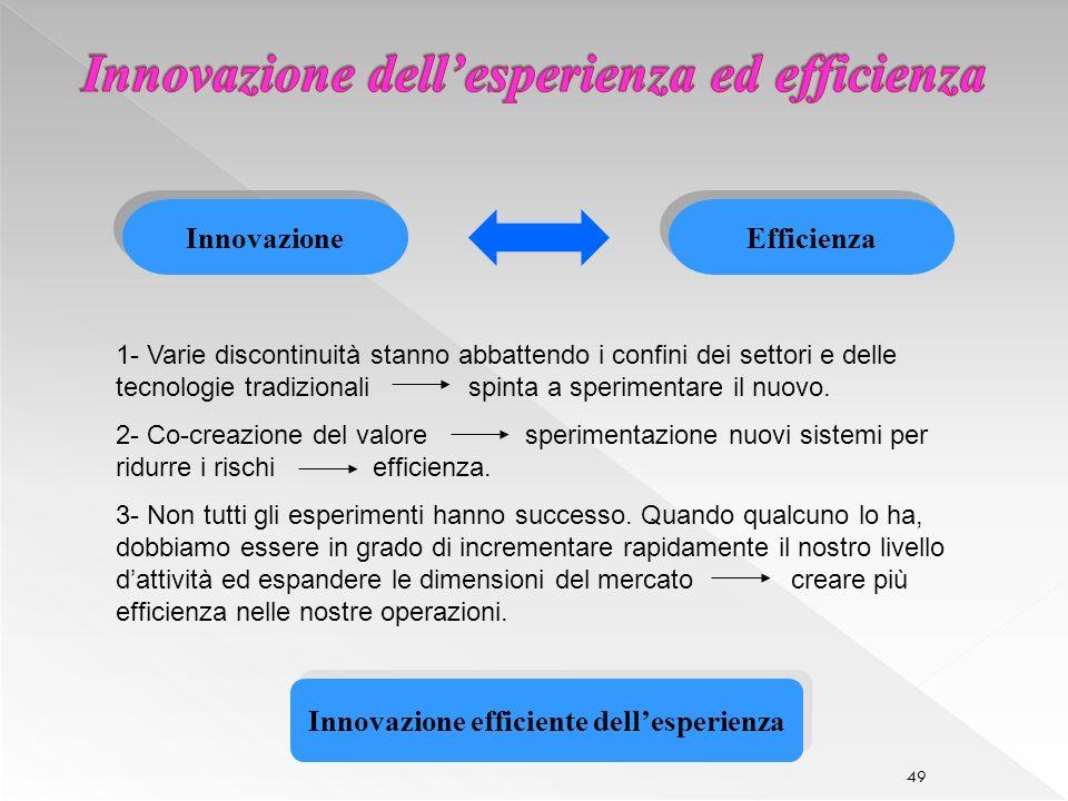 Innovazione dell'esperienza ed efficienza