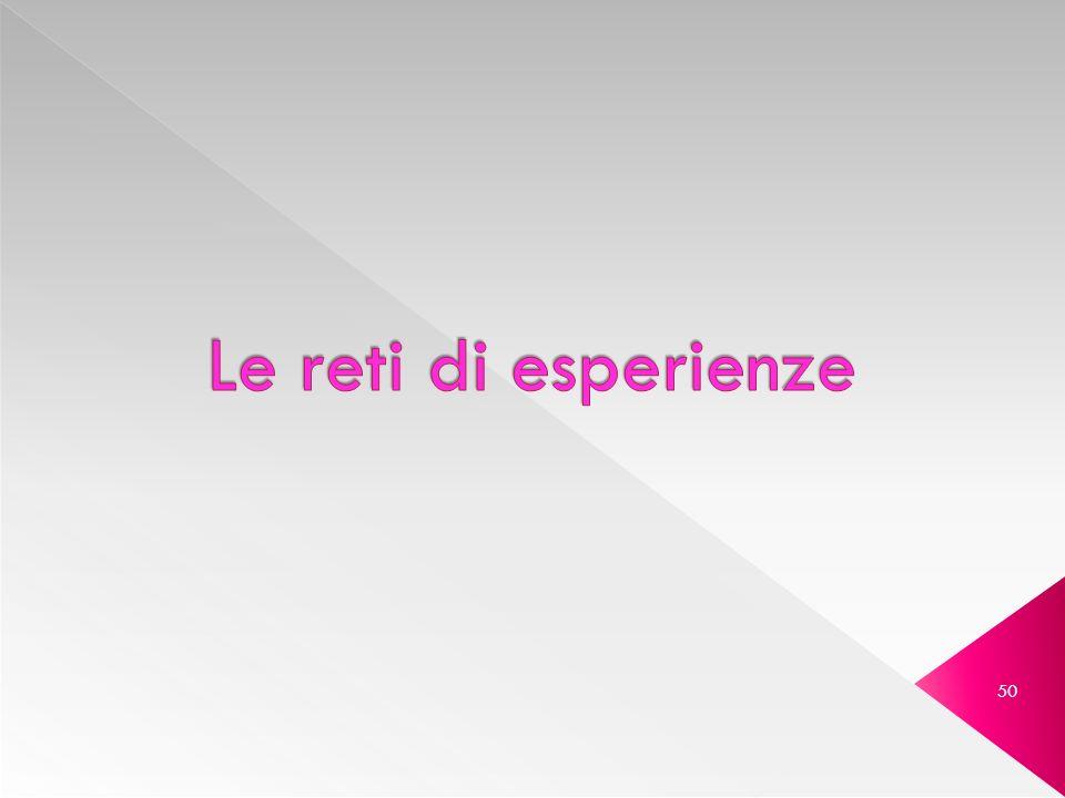 Le reti di esperienze