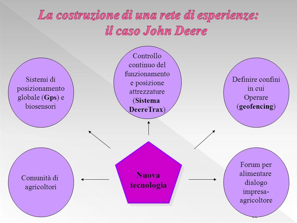 La costruzione di una rete di esperienze: il caso John Deere