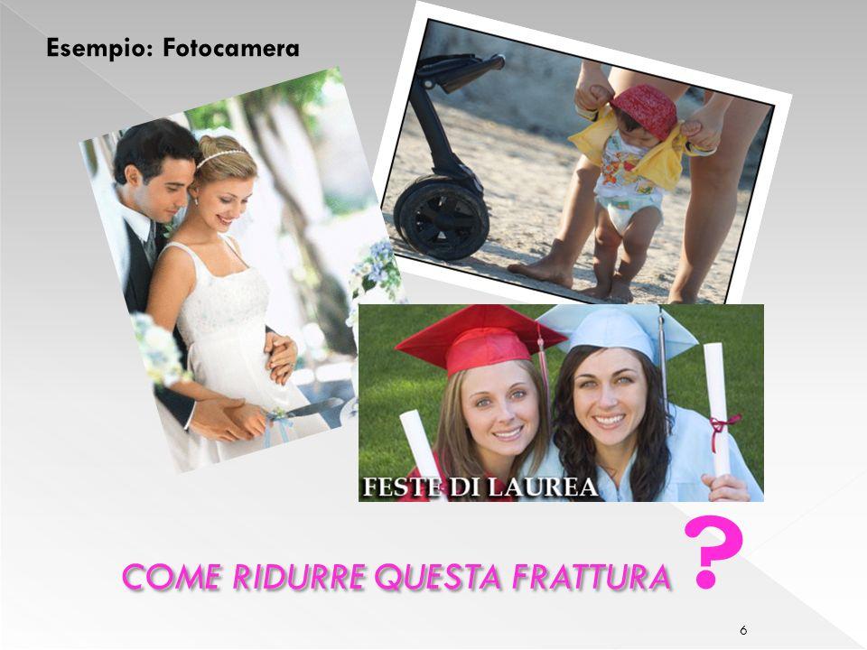 COME RIDURRE QUESTA FRATTURA