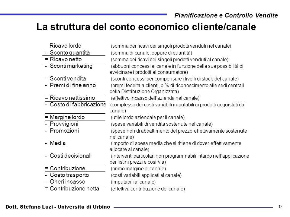 La struttura del conto economico cliente/canale