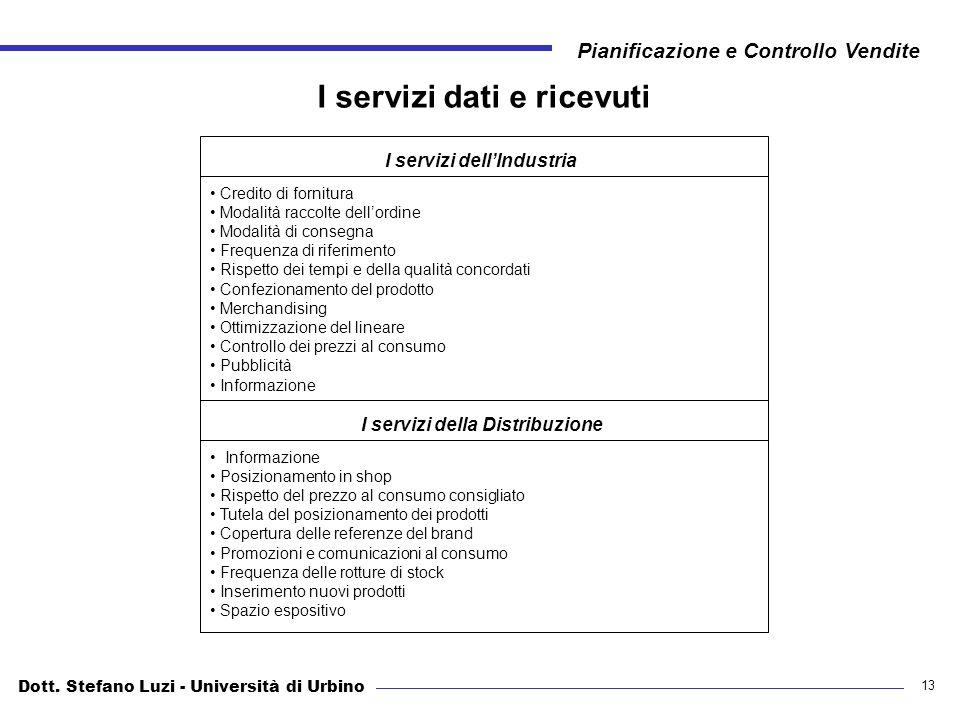I servizi dati e ricevuti