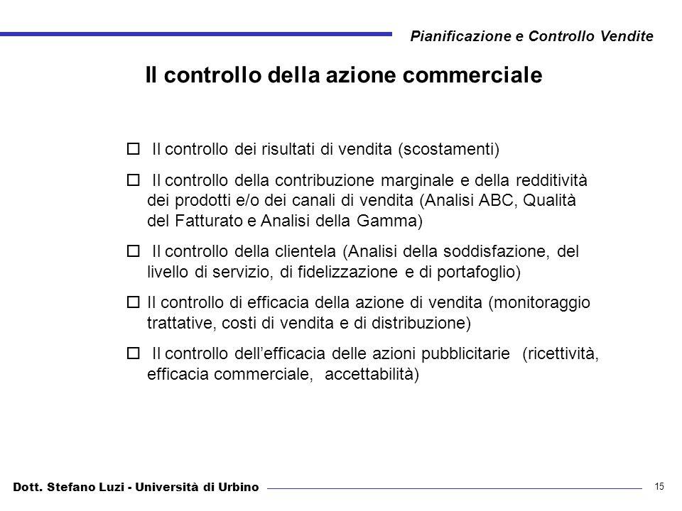 Il controllo della azione commerciale