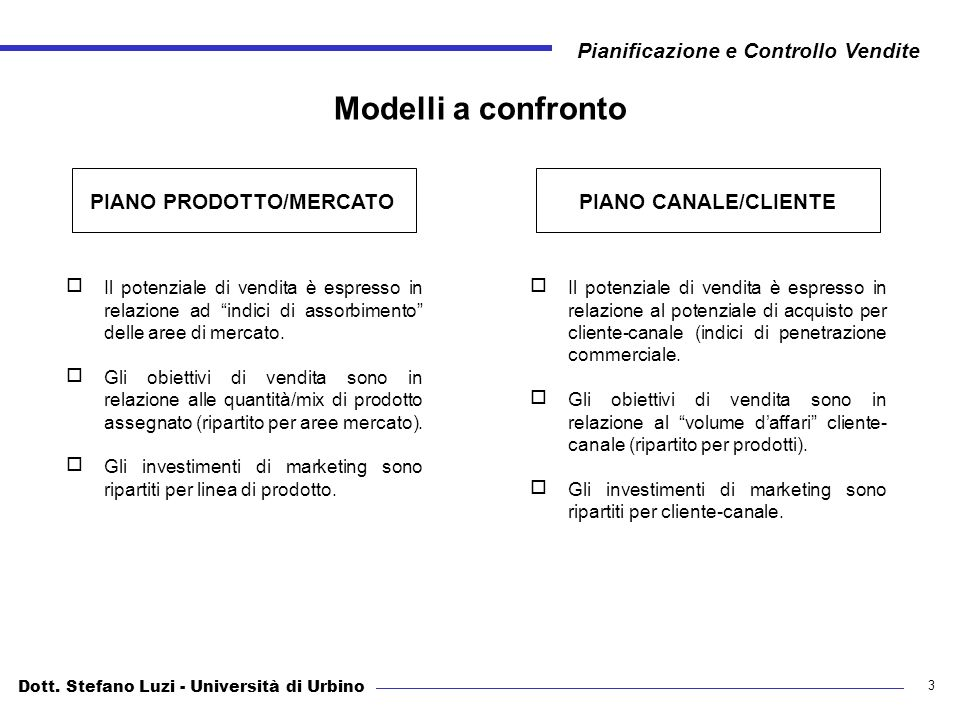 Modelli a confronto PIANO PRODOTTO/MERCATO PIANO CANALE/CLIENTE