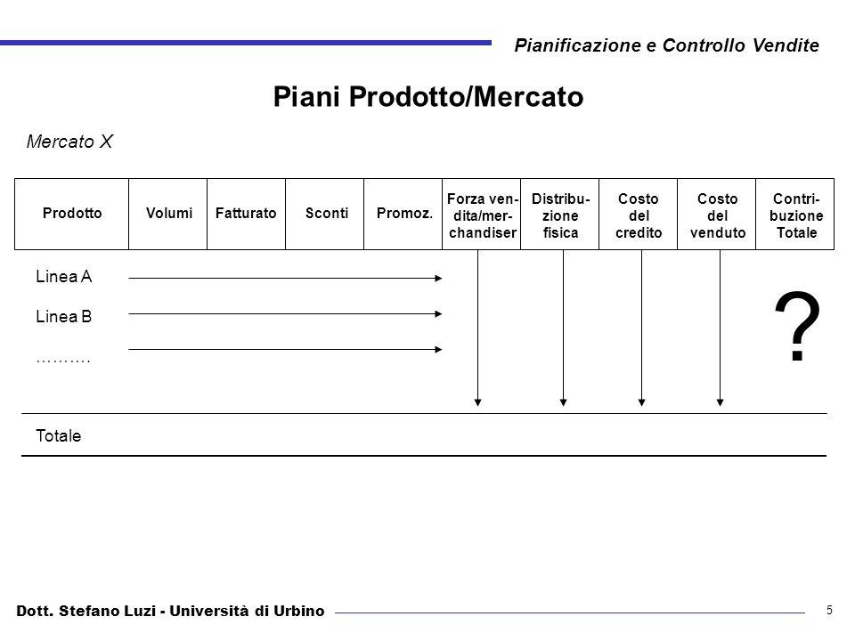 Piani Prodotto/Mercato