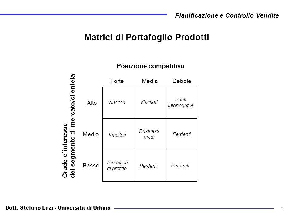 Matrici di Portafoglio Prodotti