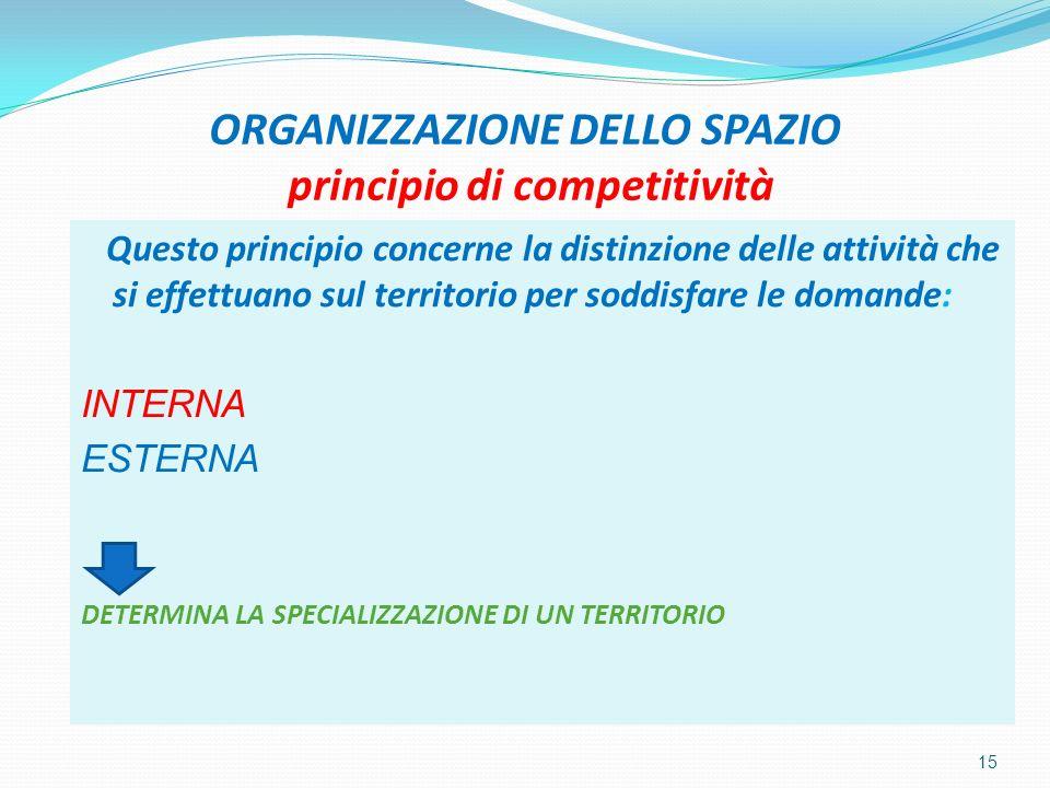 ORGANIZZAZIONE DELLO SPAZIO principio di competitività