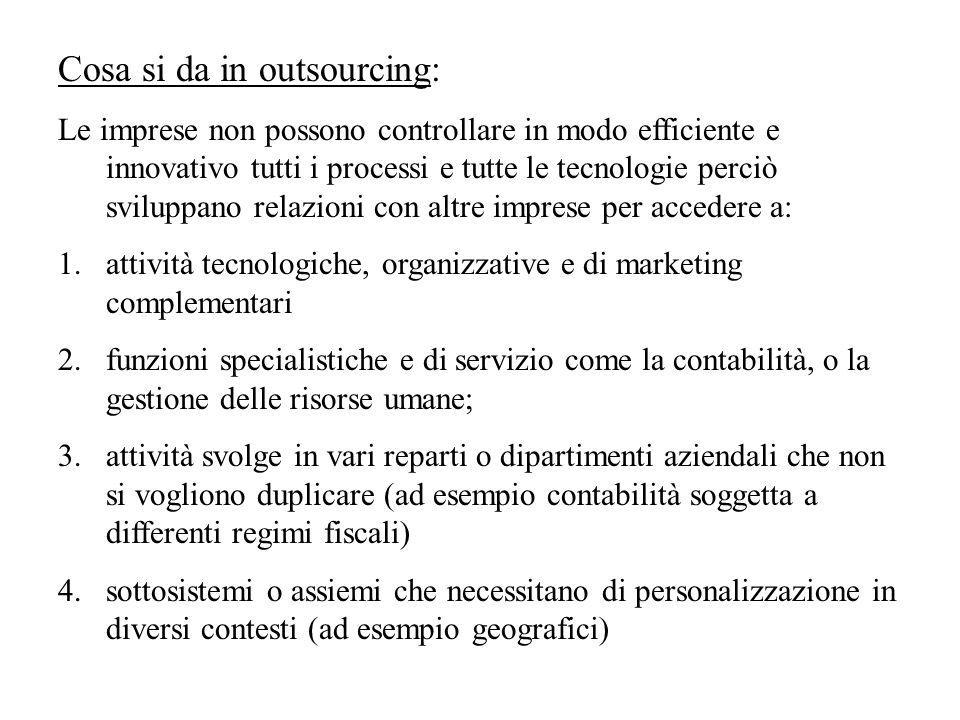 Cosa si da in outsourcing: