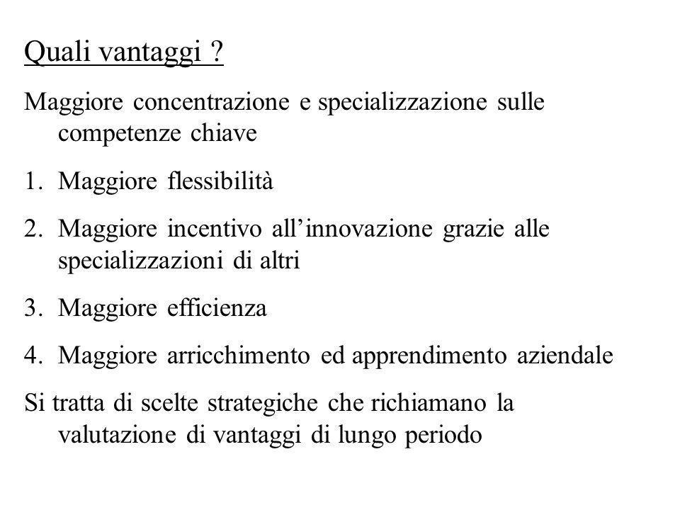 Quali vantaggi Maggiore concentrazione e specializzazione sulle competenze chiave. Maggiore flessibilità.